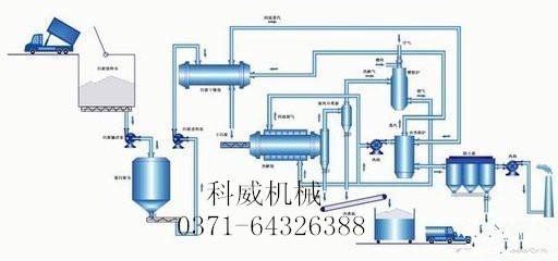 邦普gw401d烘干机电路原理图